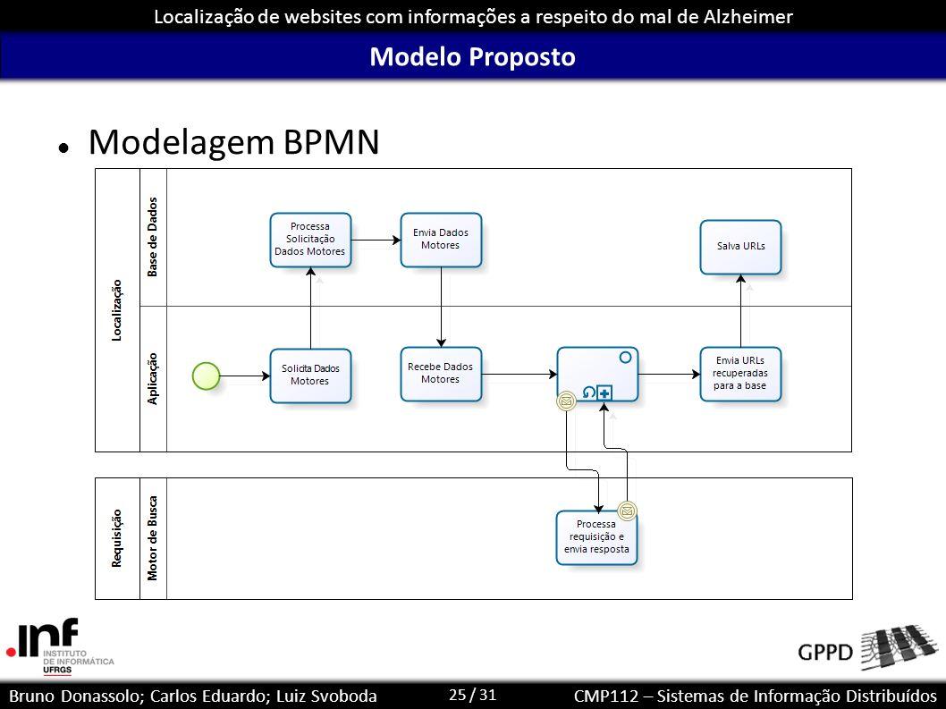 Modelo Proposto Modelagem BPMN