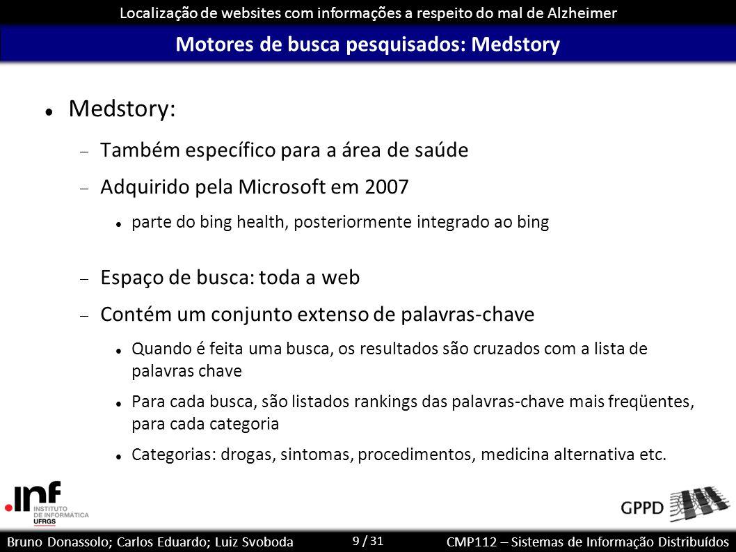 Motores de busca pesquisados: Medstory
