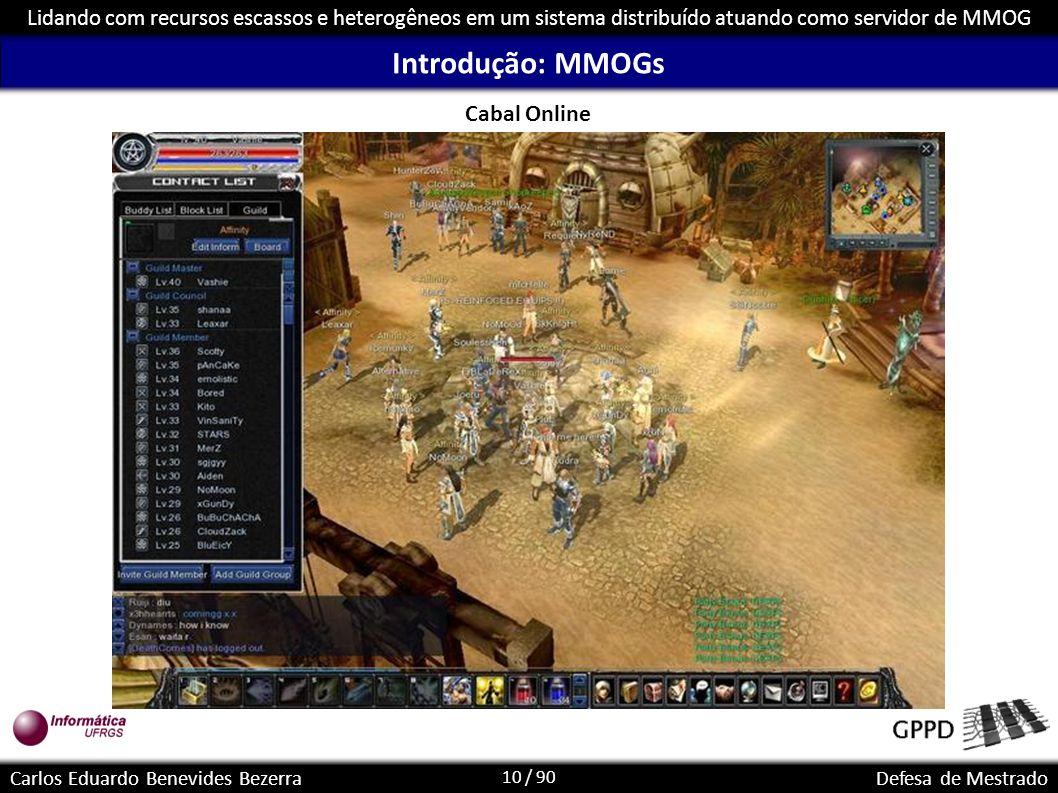 Introdução: MMOGs Cabal Online
