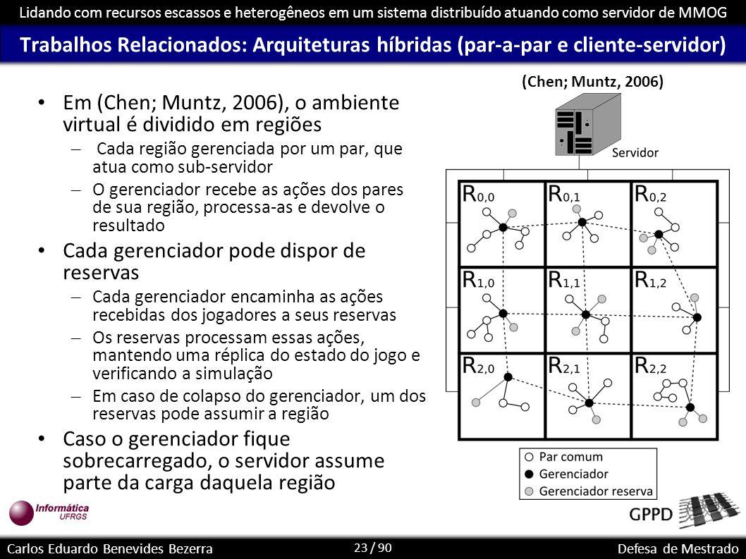 Em (Chen; Muntz, 2006), o ambiente virtual é dividido em regiões