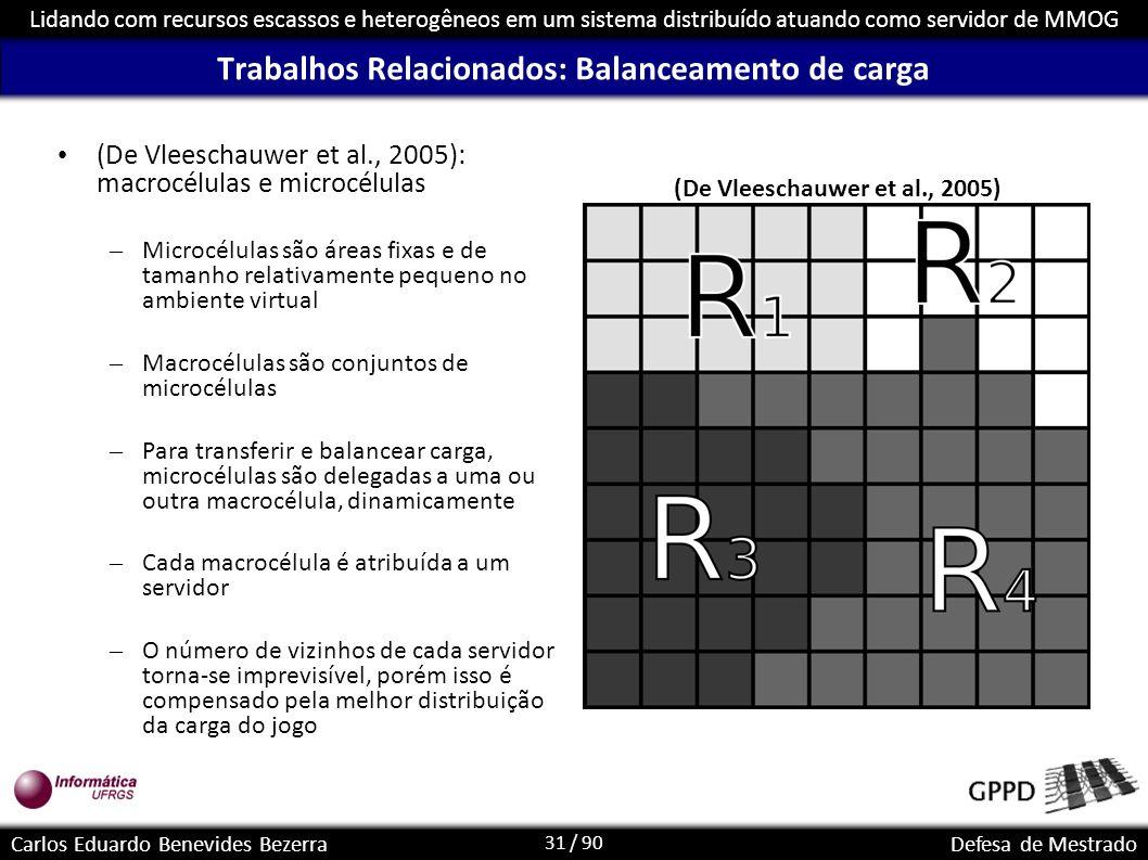 Trabalhos Relacionados: Balanceamento de carga