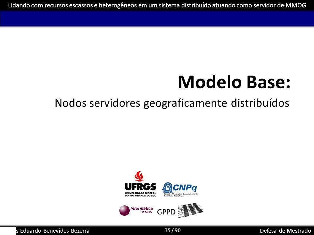 Nodos servidores geograficamente distribuídos