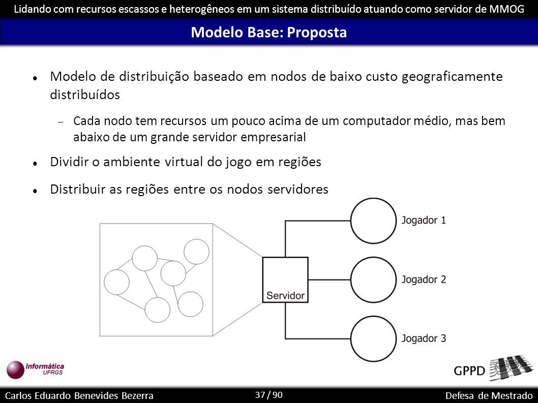 Modelo Base: PropostaModelo de distribuição baseado em nodos de baixo custo geograficamente distribuídos.