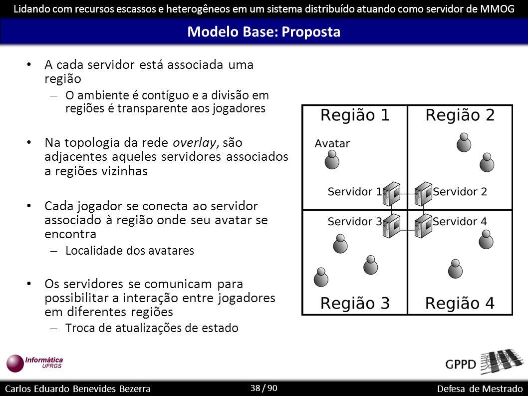 Modelo Base: Proposta A cada servidor está associada uma região