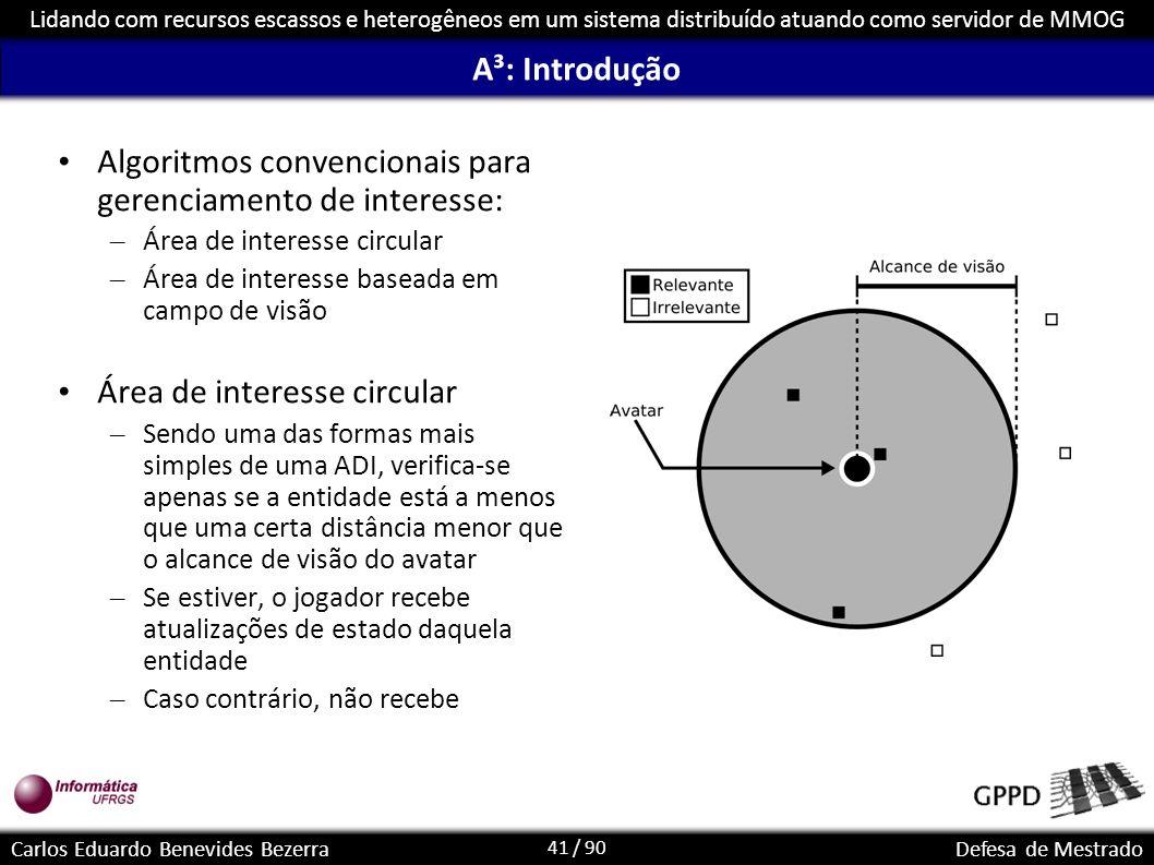 Algoritmos convencionais para gerenciamento de interesse: