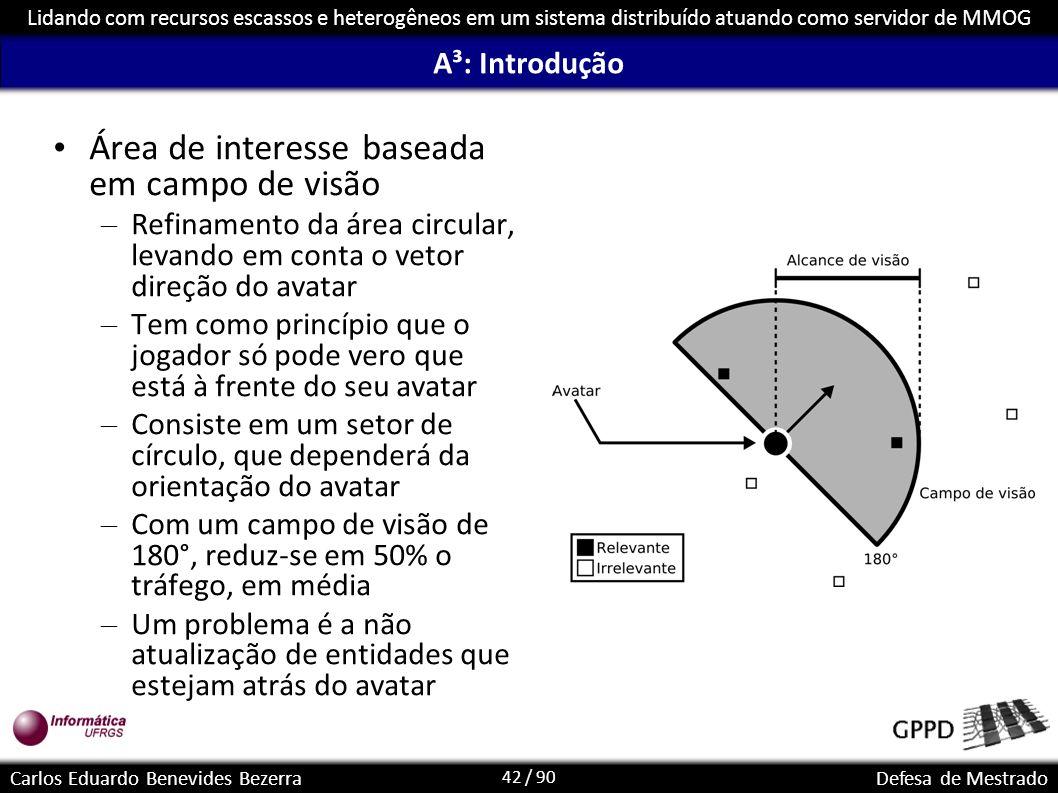 Área de interesse baseada em campo de visão