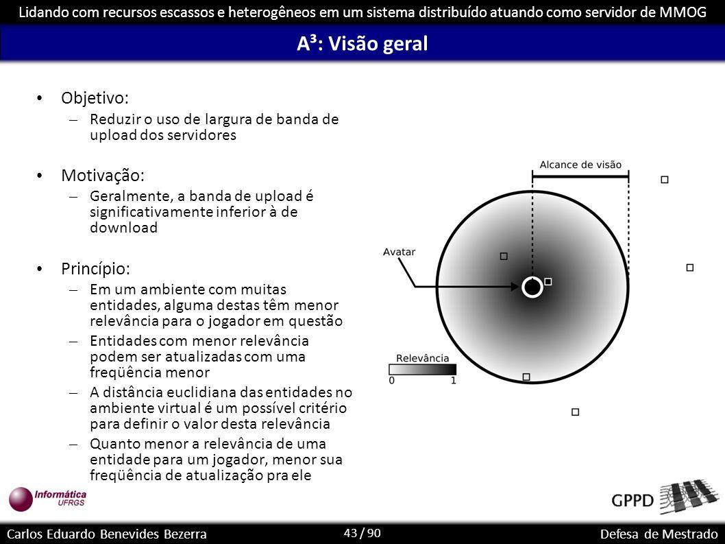 A³: Visão geral Objetivo: Motivação: Princípio: