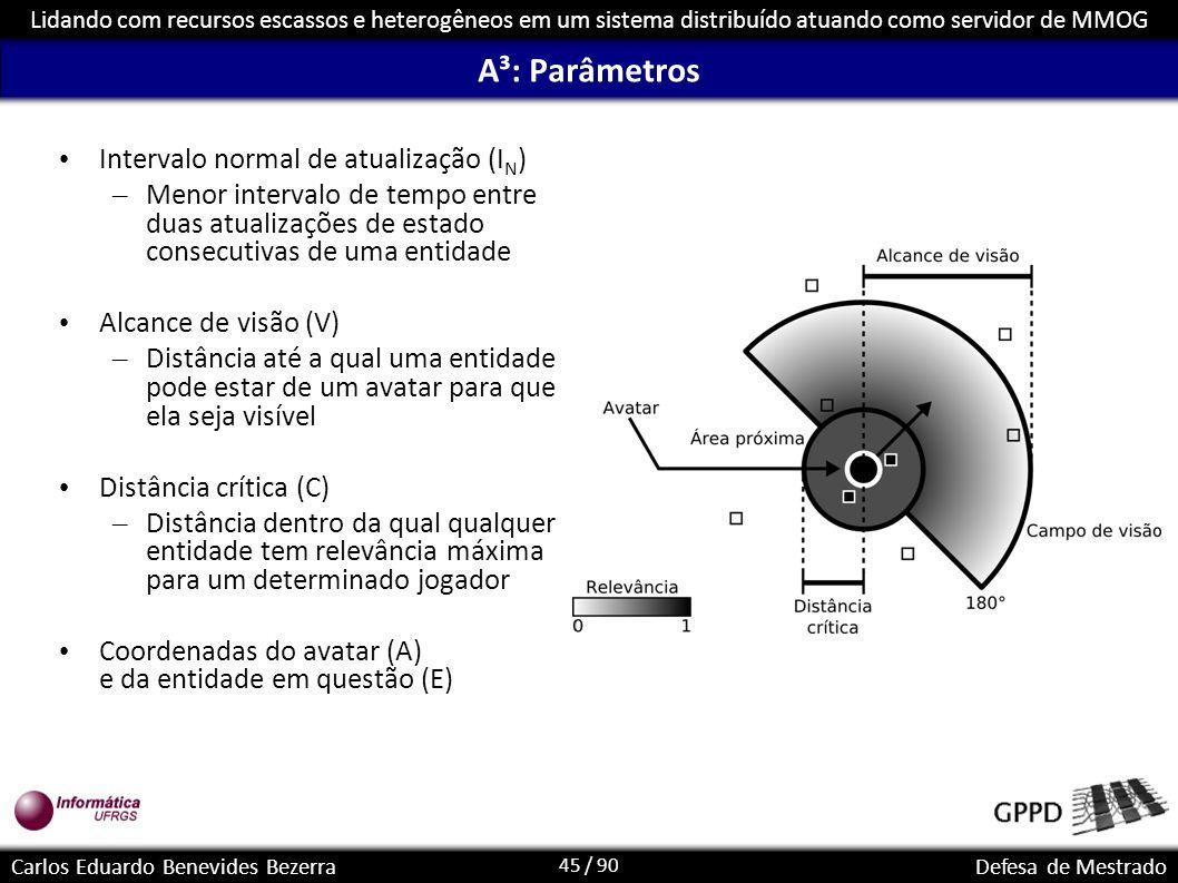 A³: Parâmetros Intervalo normal de atualização (IN)