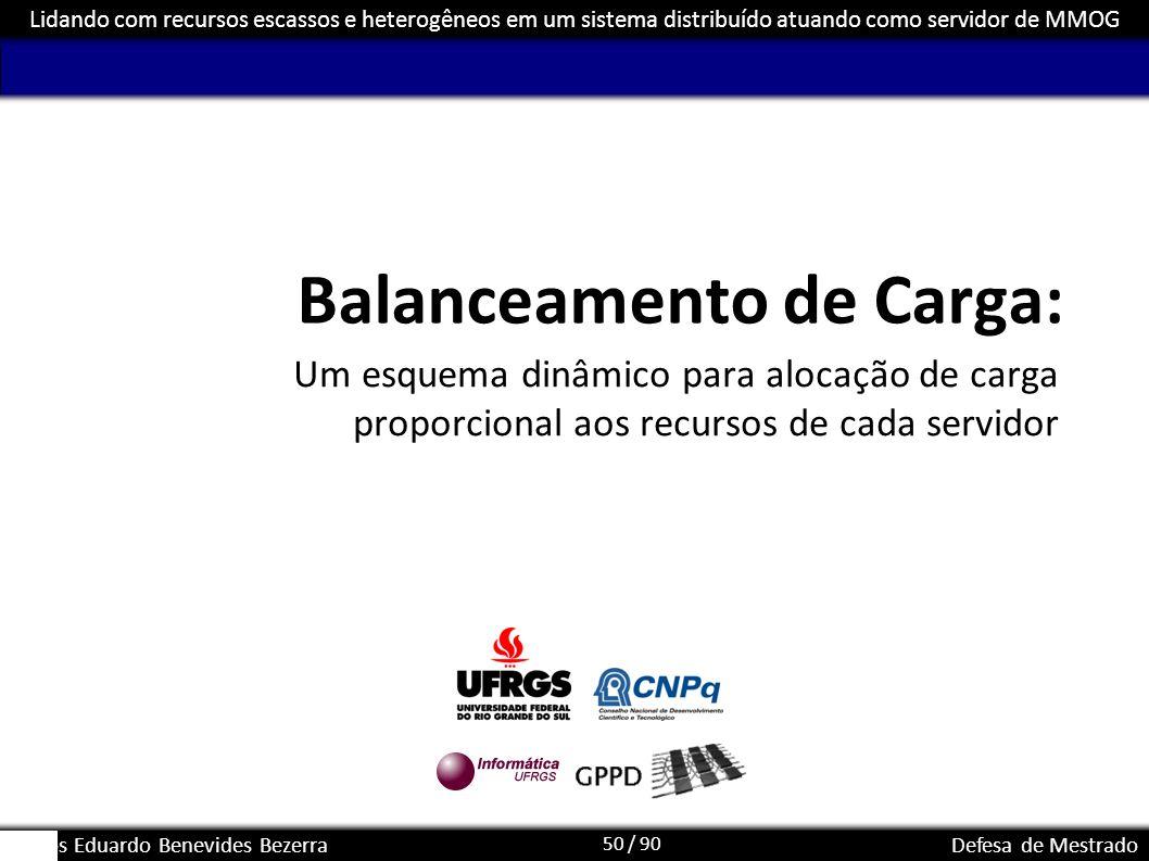 Balanceamento de Carga: