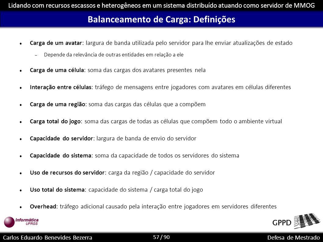 Balanceamento de Carga: Definições