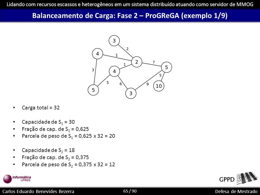 Balanceamento de Carga: Fase 2 – ProGReGA (exemplo 1/9)