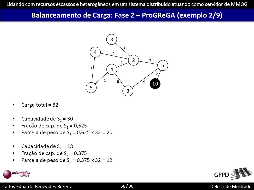 Balanceamento de Carga: Fase 2 – ProGReGA (exemplo 2/9)