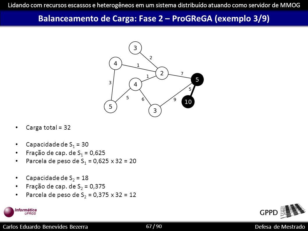 Balanceamento de Carga: Fase 2 – ProGReGA (exemplo 3/9)