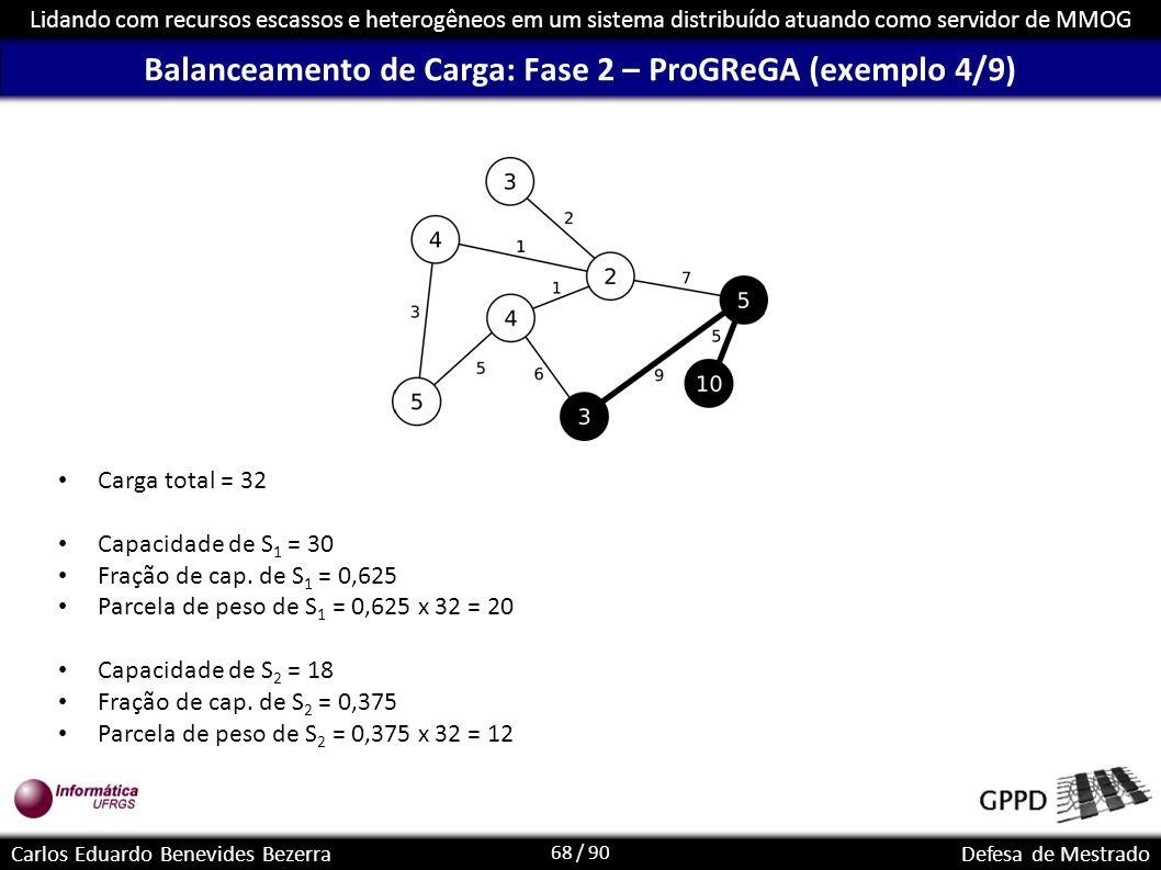 Balanceamento de Carga: Fase 2 – ProGReGA (exemplo 4/9)