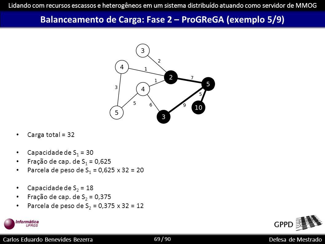 Balanceamento de Carga: Fase 2 – ProGReGA (exemplo 5/9)