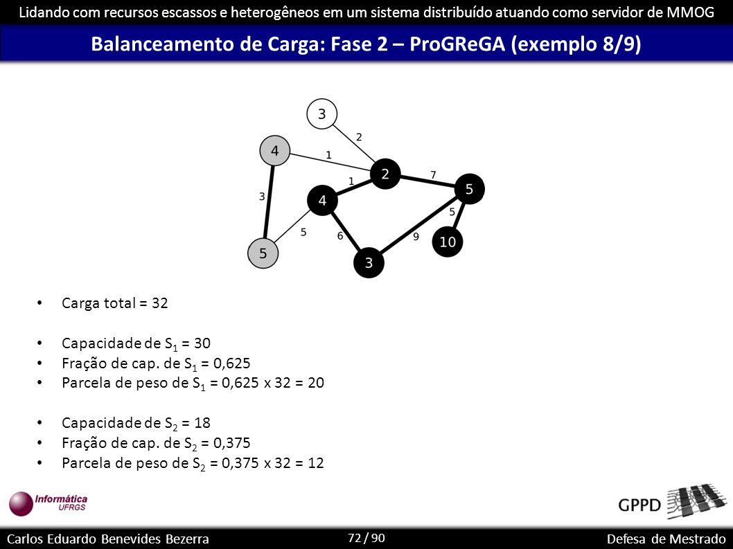 Balanceamento de Carga: Fase 2 – ProGReGA (exemplo 8/9)