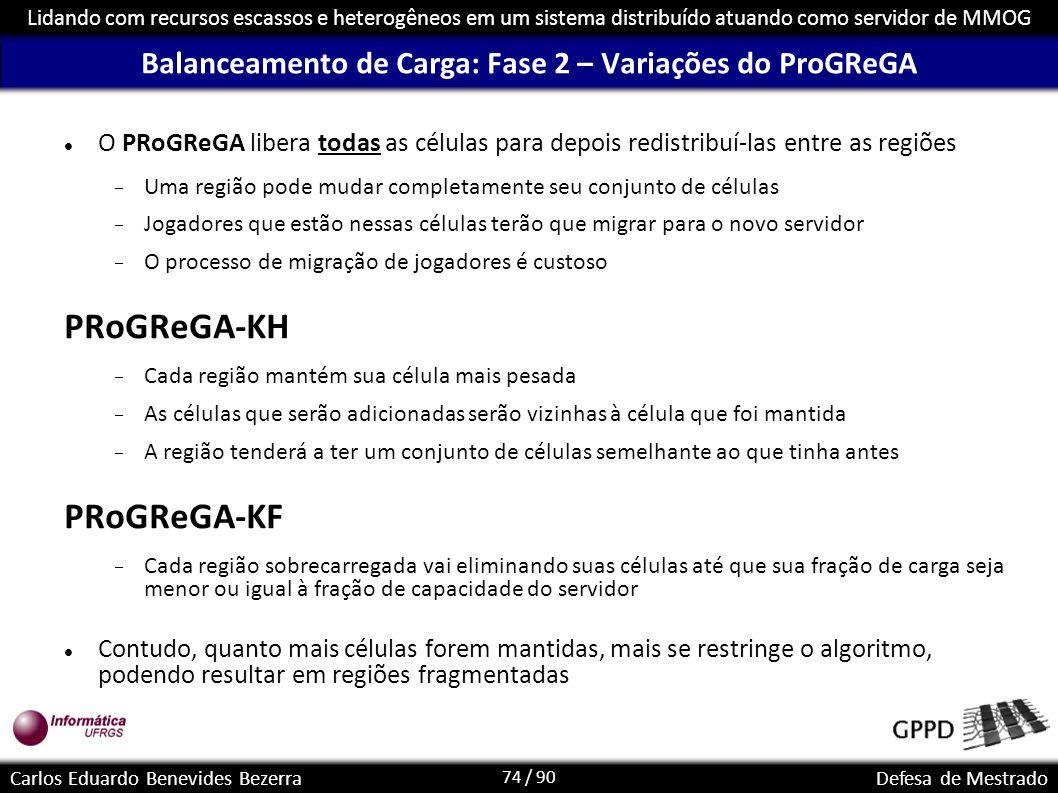 Balanceamento de Carga: Fase 2 – Variações do ProGReGA