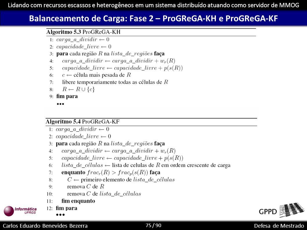 Balanceamento de Carga: Fase 2 – ProGReGA-KH e ProGReGA-KF