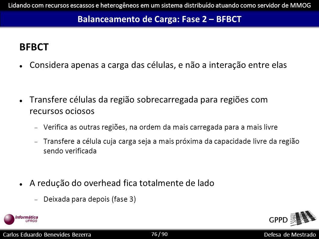 Balanceamento de Carga: Fase 2 – BFBCT