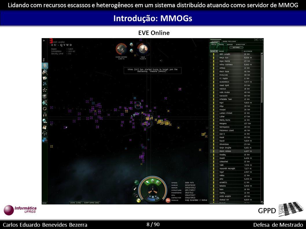 Introdução: MMOGs EVE Online