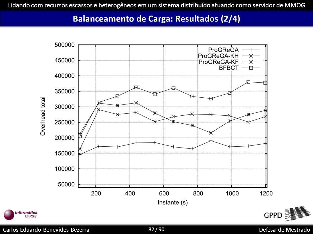 Balanceamento de Carga: Resultados (2/4)