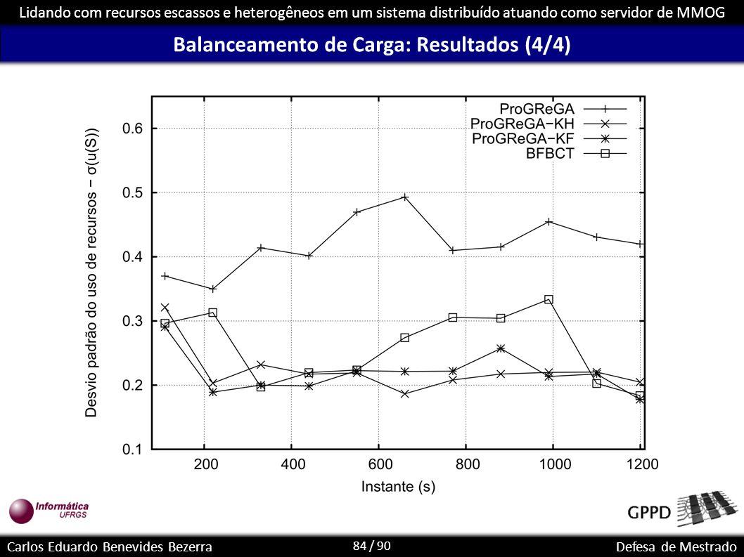 Balanceamento de Carga: Resultados (4/4)