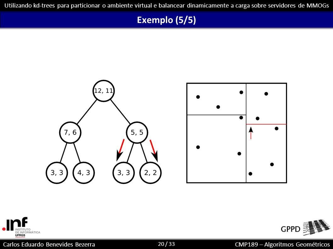 Exemplo (5/5)