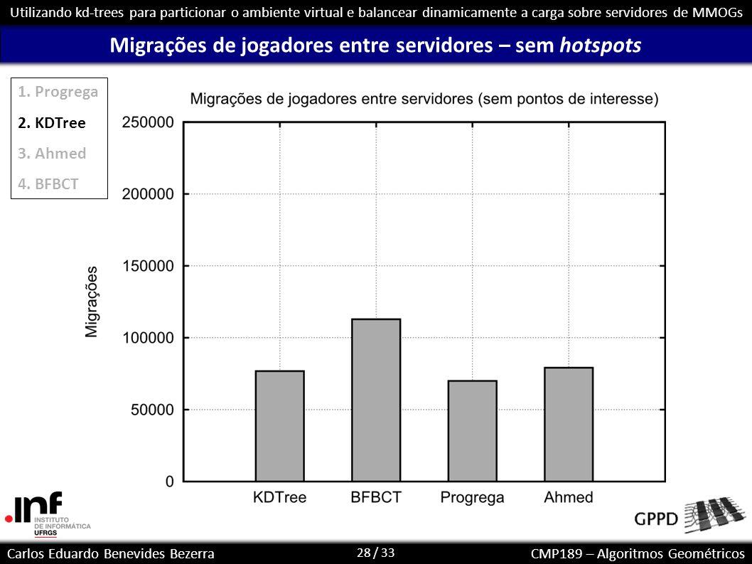 Migrações de jogadores entre servidores – sem hotspots
