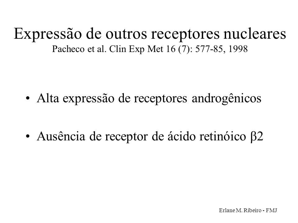 Expressão de outros receptores nucleares Pacheco et al
