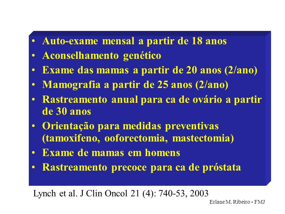 Auto-exame mensal a partir de 18 anos Aconselhamento genético