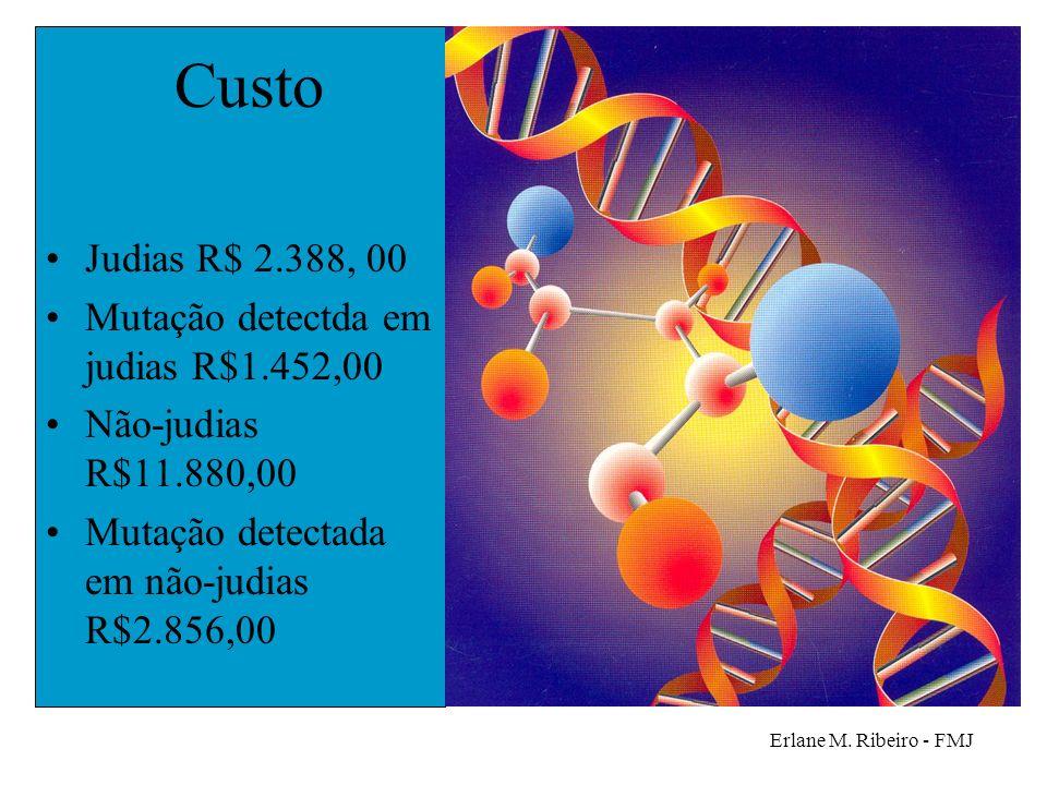 Custo Judias R$ 2.388, 00 Mutação detectda em judias R$1.452,00