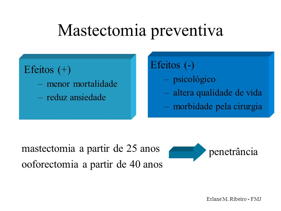 Mastectomia preventiva