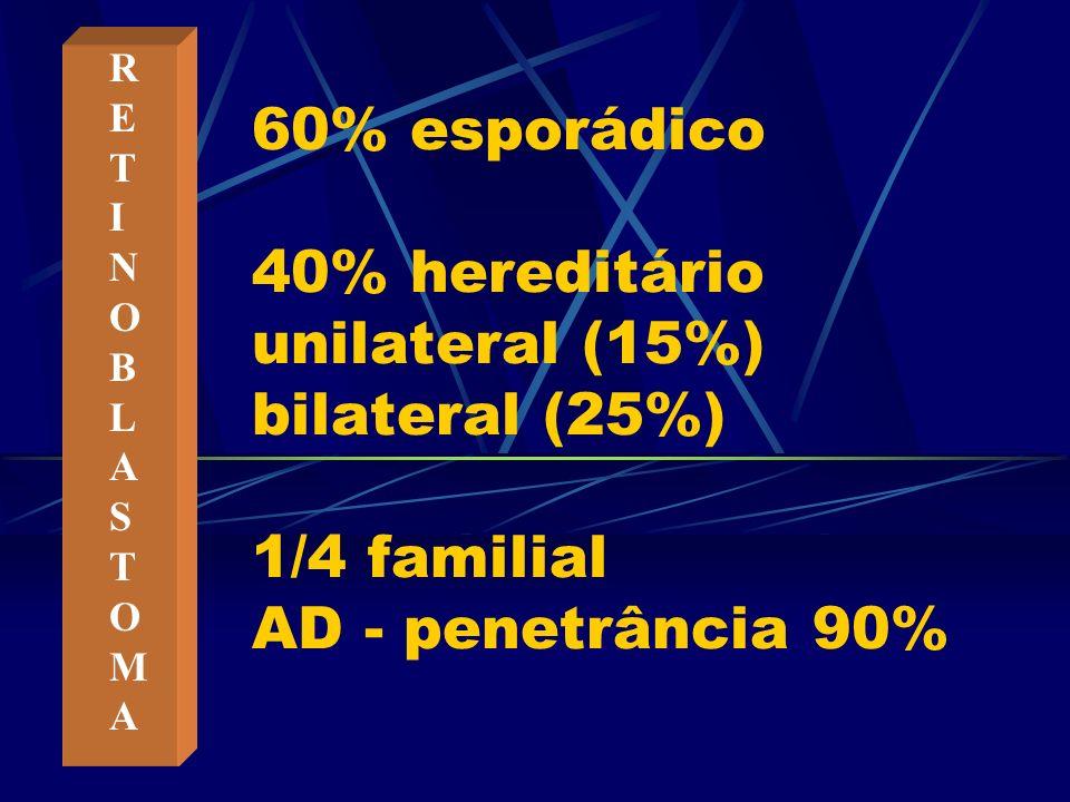 RETINOBLASTOMA 60% esporádico 40% hereditário unilateral (15%) bilateral (25%) 1/4 familial AD - penetrância 90%