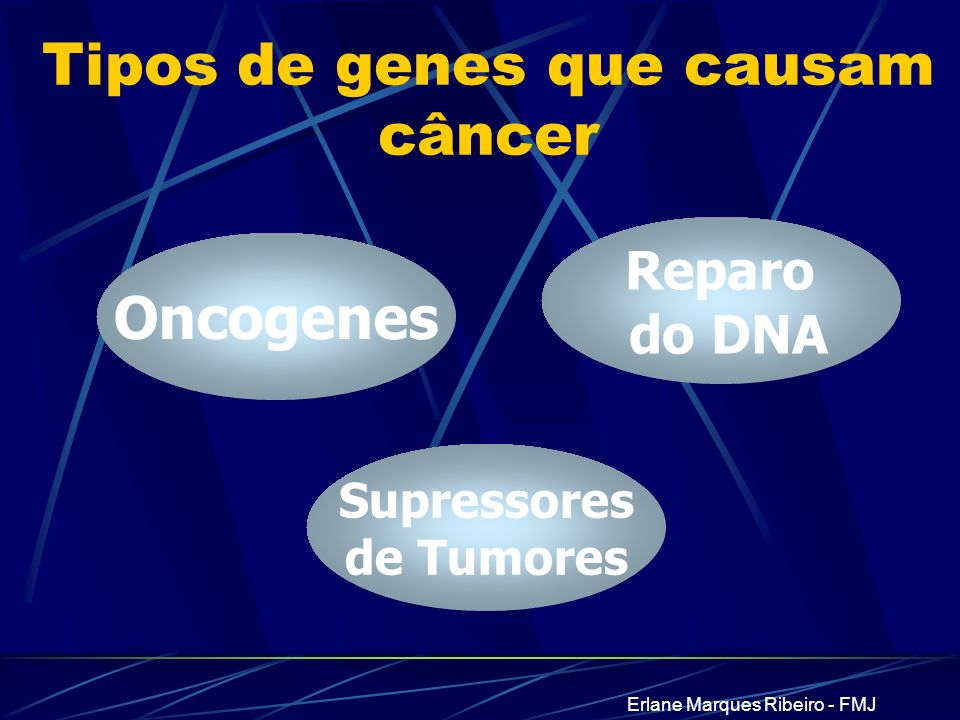 Tipos de genes que causam câncer