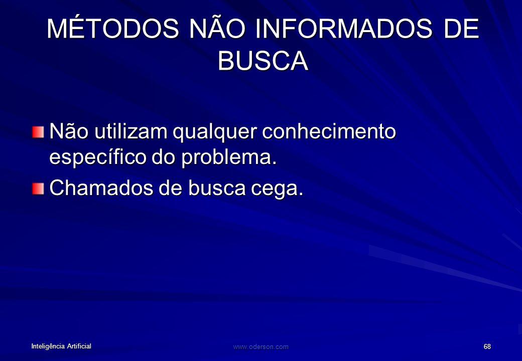 MÉTODOS NÃO INFORMADOS DE BUSCA
