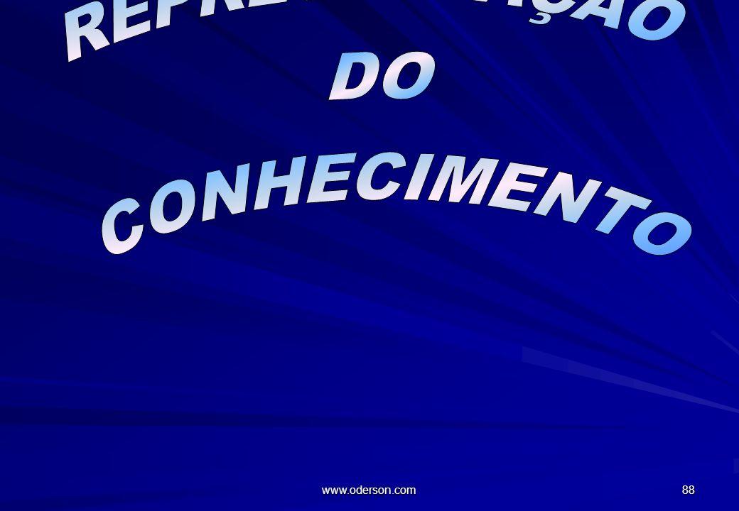 REPRESENTAÇÃO DO CONHECIMENTO www.oderson.com