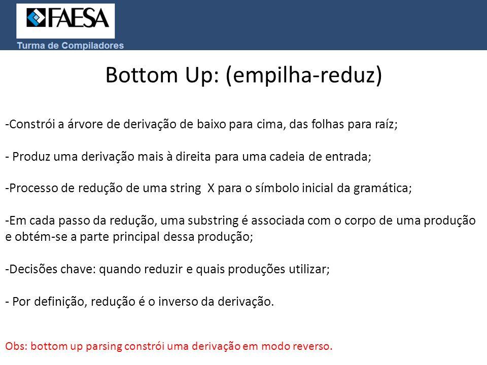 Bottom Up: (empilha-reduz)