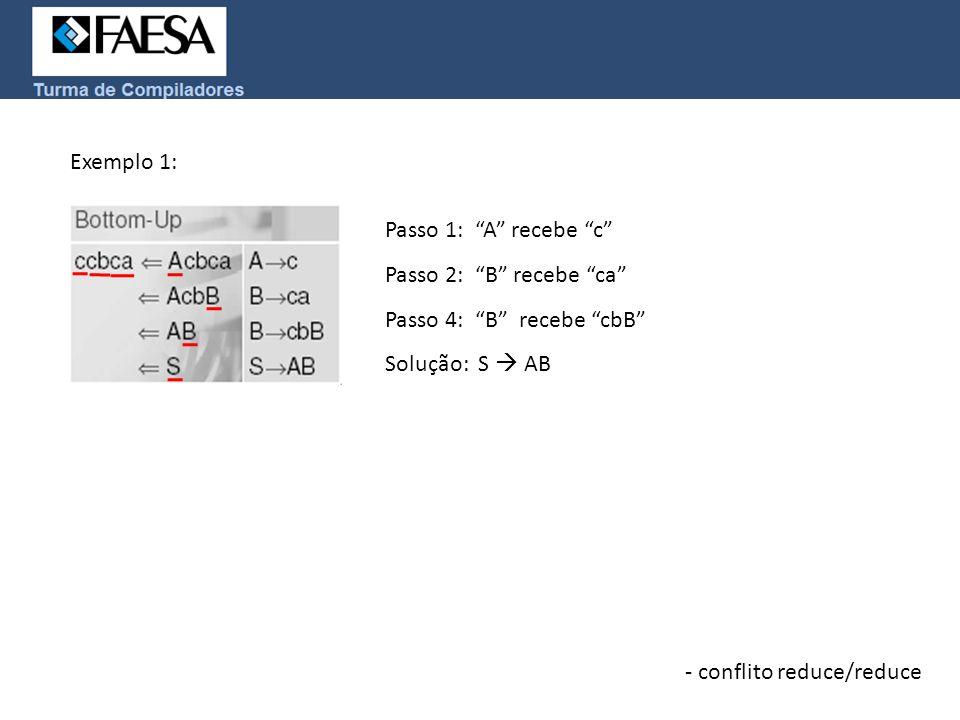 Exemplo 1: Passo 1: A recebe c Passo 2: B recebe ca Passo 4: B recebe cbB Solução: S  AB.