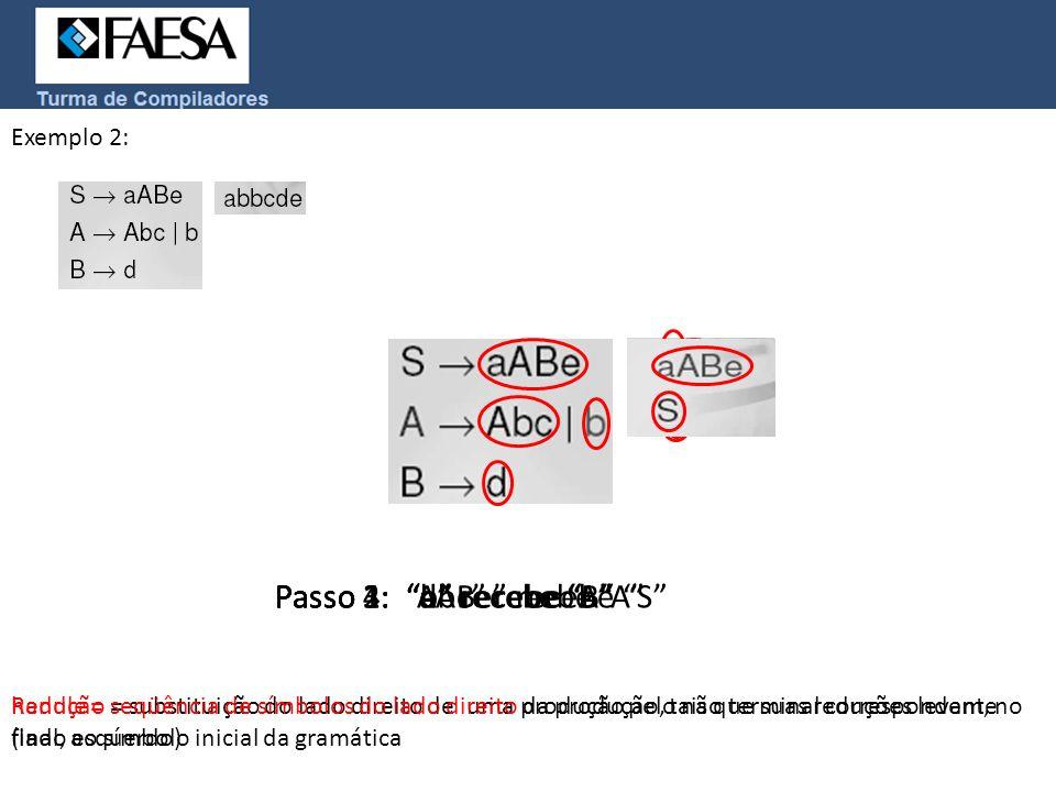 Passo 4: aABe recebe S Passo 2: Abc recebe A