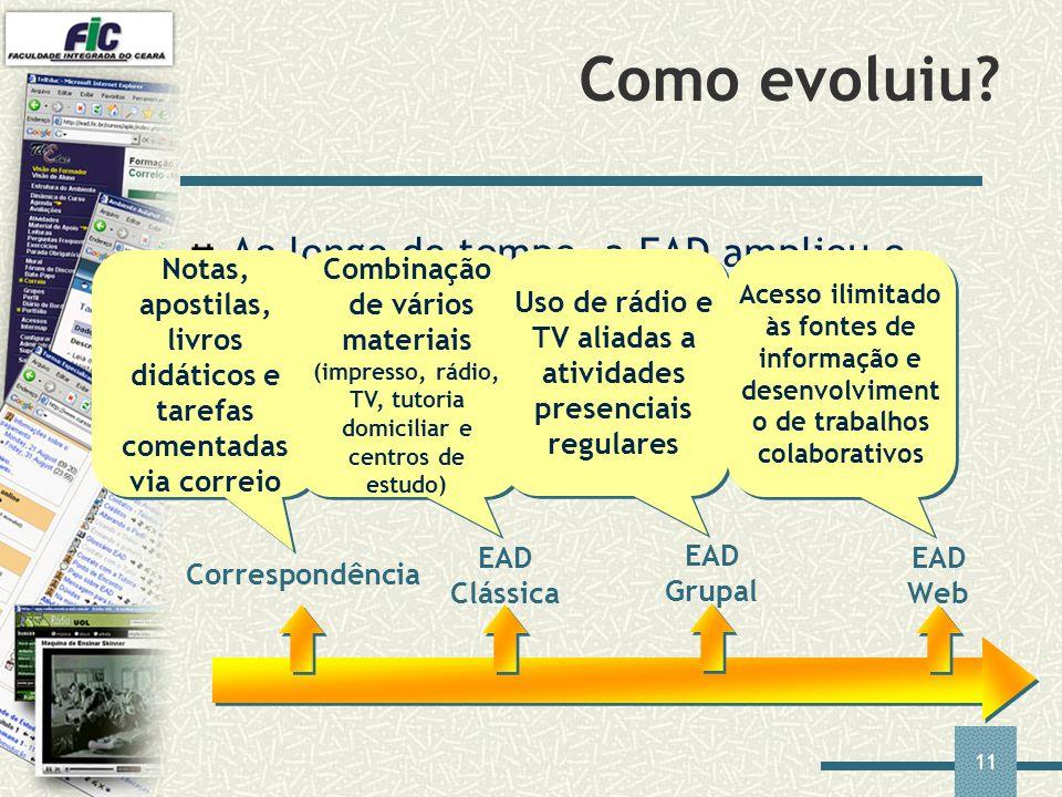 Como evoluiu Ao longo do tempo, a EAD ampliou e diversificou as formas de ensinar e estudar.