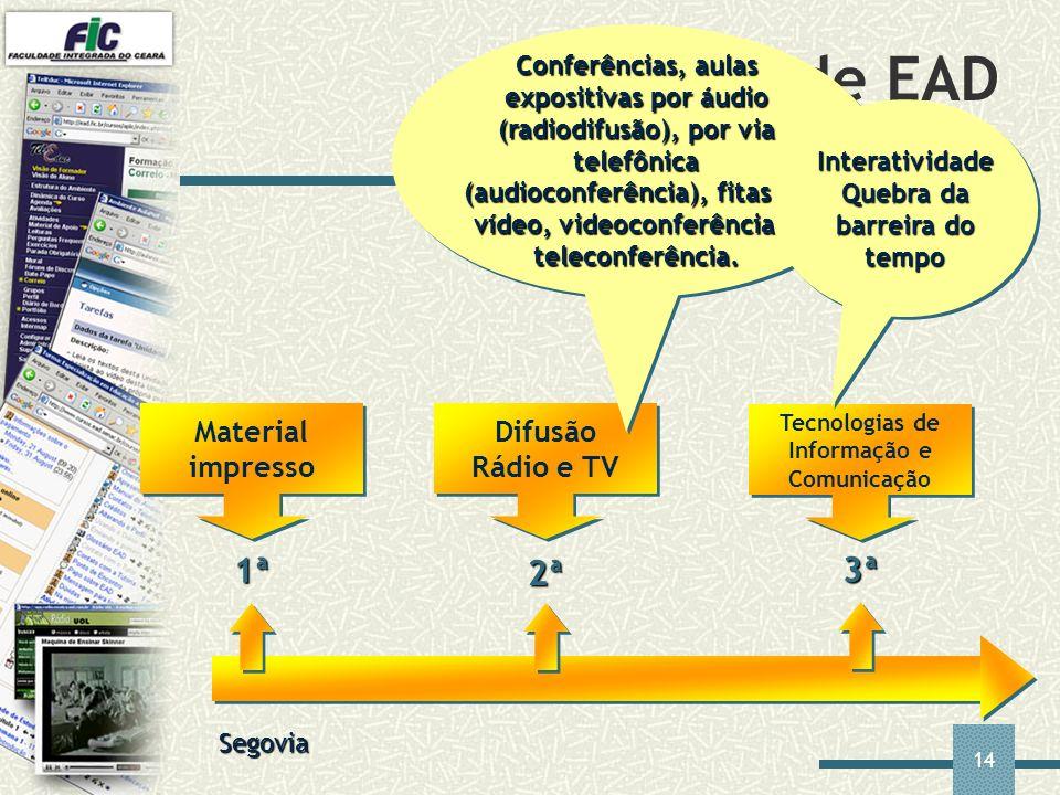 Quebra da barreira do tempo Tecnologias de Informação e Comunicação