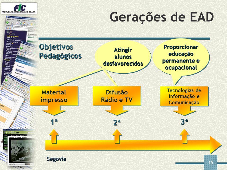 Proporcionar educação permanente e ocupacional