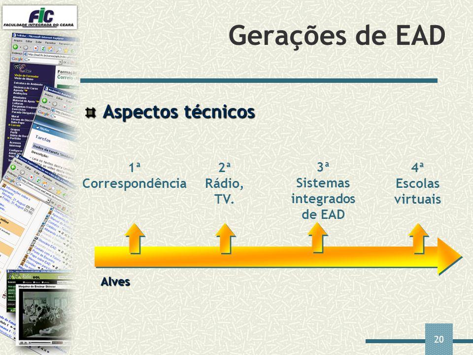 3ª Sistemas integrados de EAD