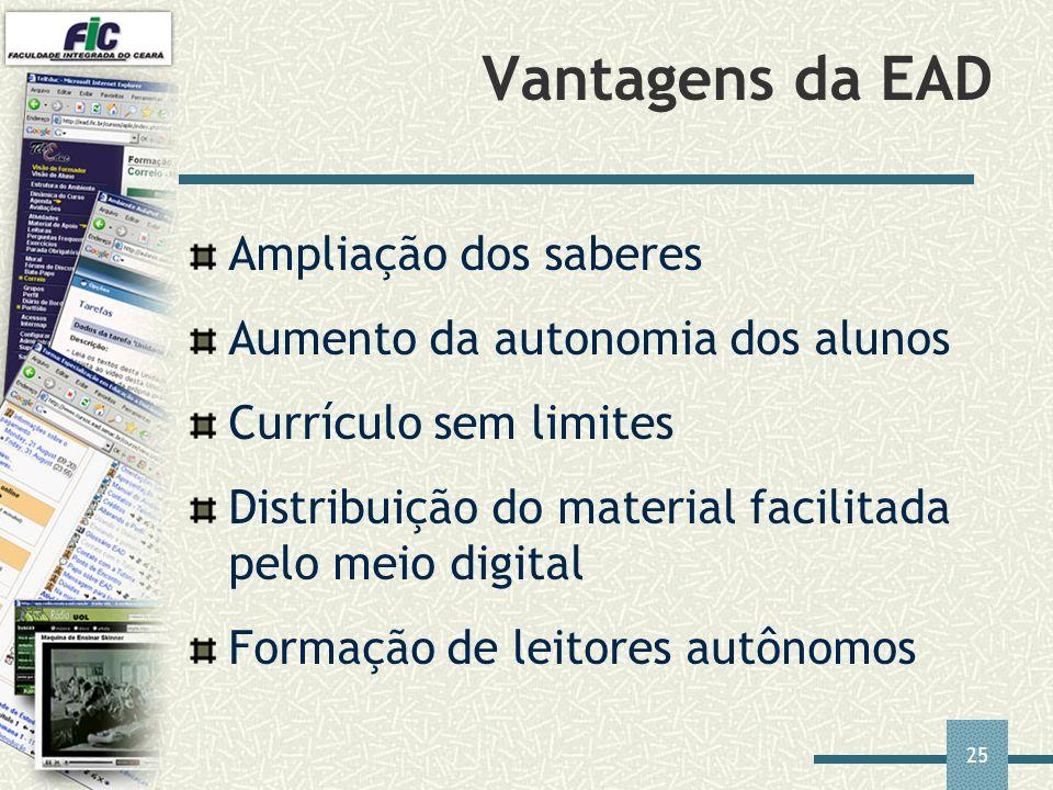 Vantagens da EAD Ampliação dos saberes Aumento da autonomia dos alunos