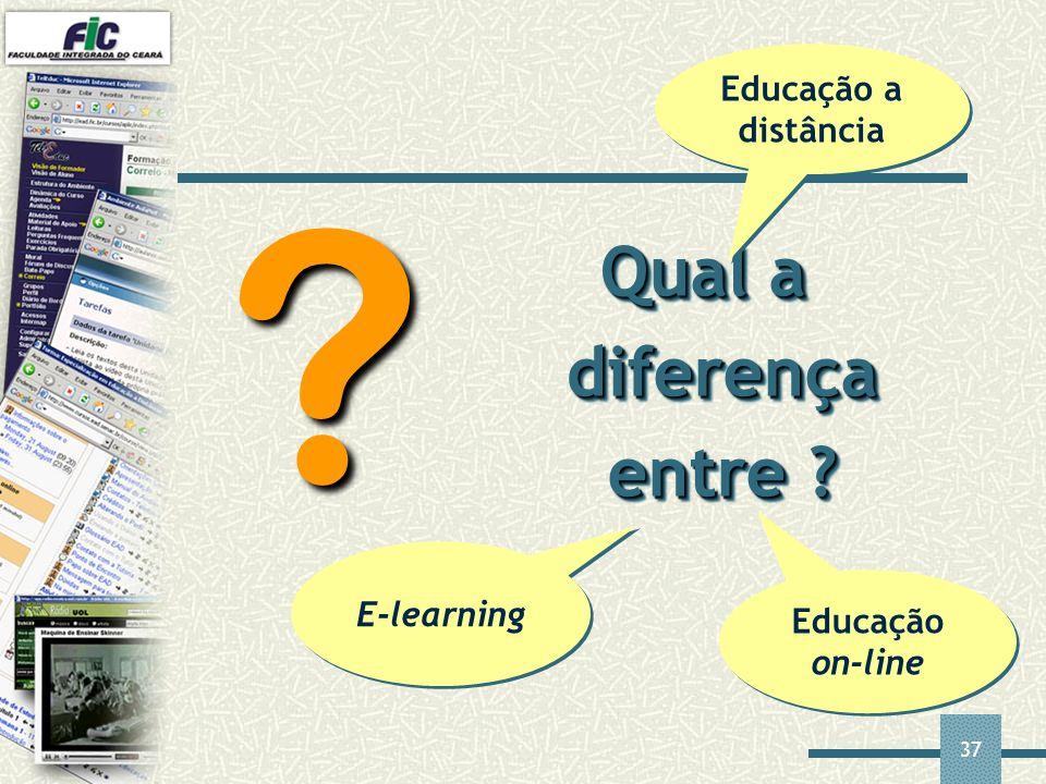 Qual a diferença entre Educação a distância E-learning