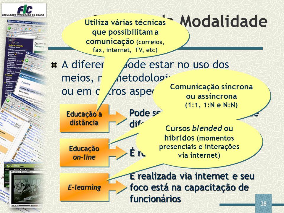Comunicação síncrona ou assíncrona (1:1, 1:N e N:N)