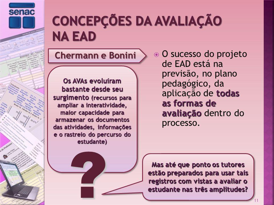Concepções da Avaliação na EAD