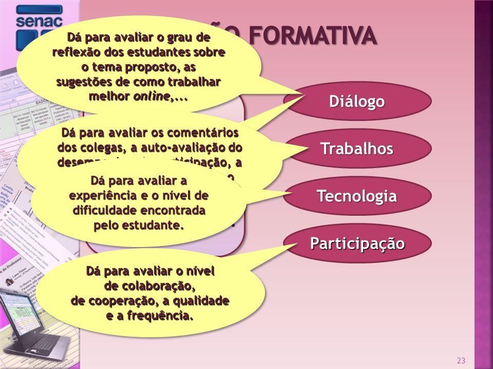 A Avaliação Formativa Diálogo