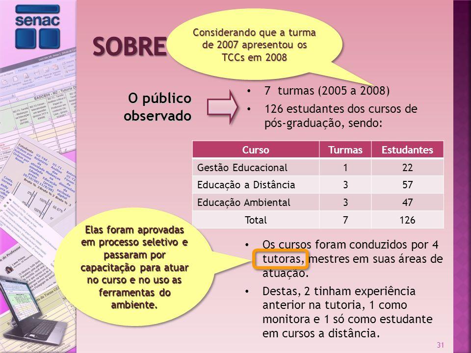 Considerando que a turma de 2007 apresentou os TCCs em 2008