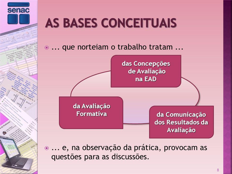 das Concepções de Avaliação na EAD